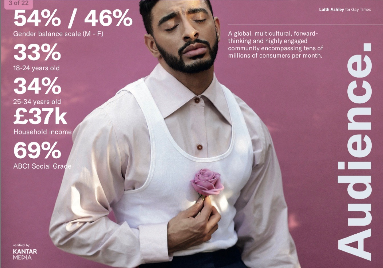 "Screenshot of page from Gay Times media kit, focusing on details of the brand's ""audience"". Dominated by exclusive picture of Laith Ashley."
